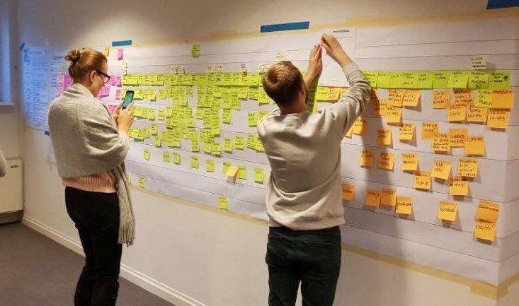 Mapowanie-podrozy-Klienta-Customer-Journey-Map-z-ProOptima